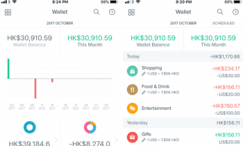 Rein in Your Spending and up Your Savings With Spendee