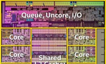 Spectre and Meltdown: How Cache Works